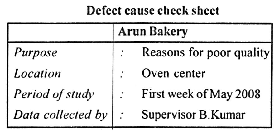 Sample Defect Cause Check Sheet