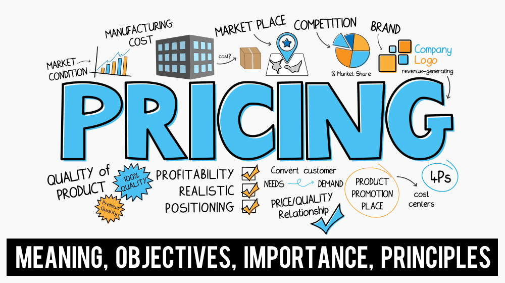 Pricing - Price Policy