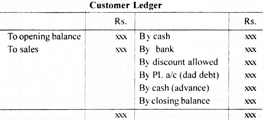 Sales Ledger