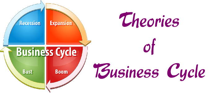 Theories of Business Cycle