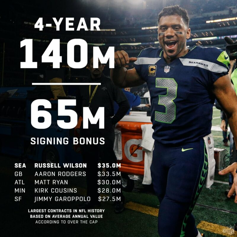 Russell Wilson is the NFL's Highest Paid Player with New Contract Extension
