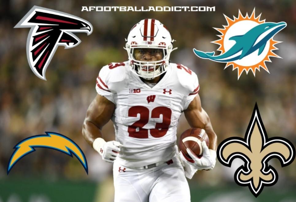 2020 NFL Draft Profiles: Jonathan Taylor