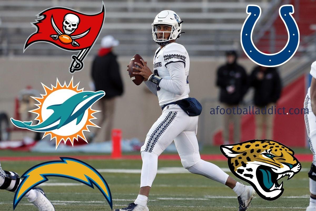 2020 NFL Draft Profile: Jordan Love