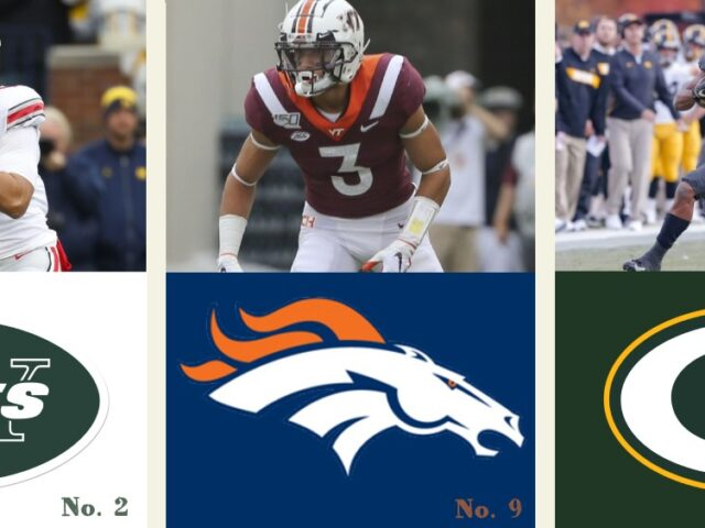 Post Super Bowl 2021 NFL Mock Draft