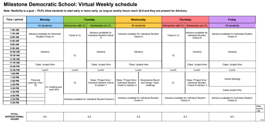 Schedule showing learning activities each day of the week