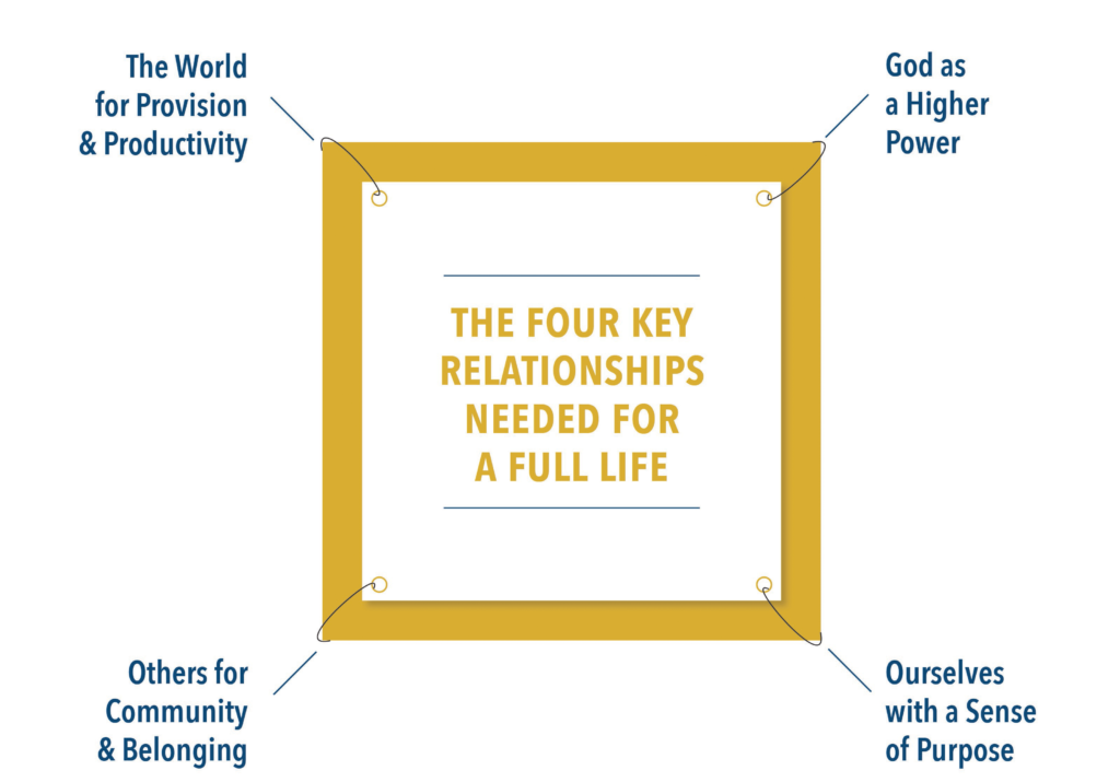 The Four Key Relationships Needed for a Full Life