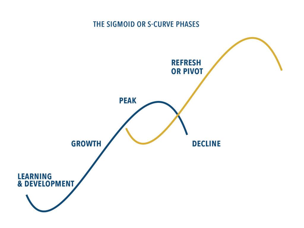 blog27 pivot chart
