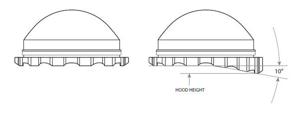 A450 insert specifications