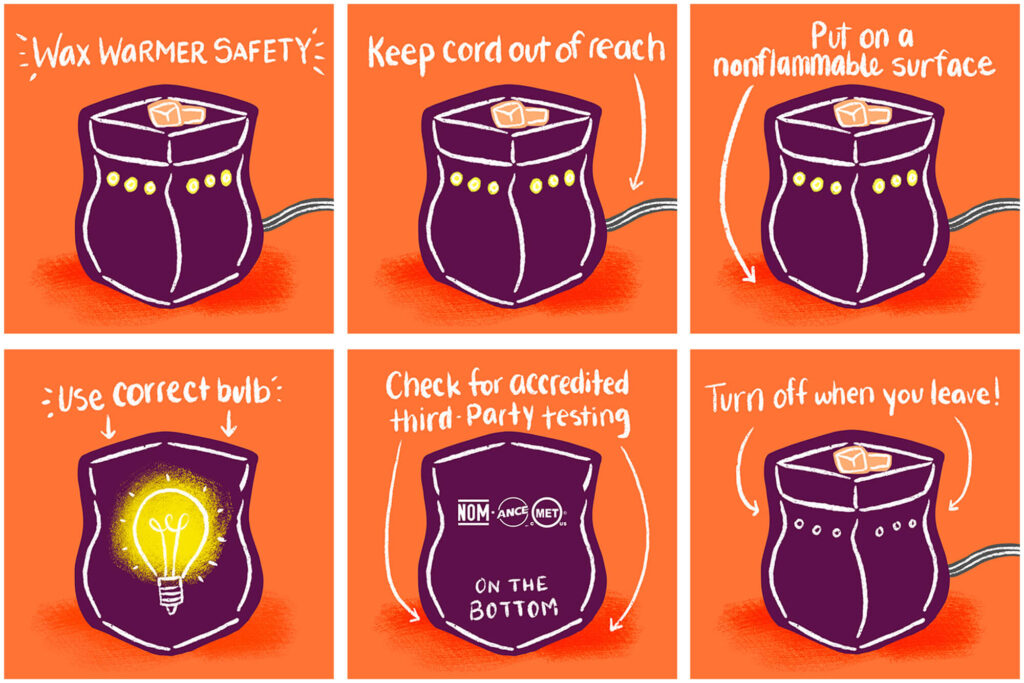 Scentsy Safety infographic