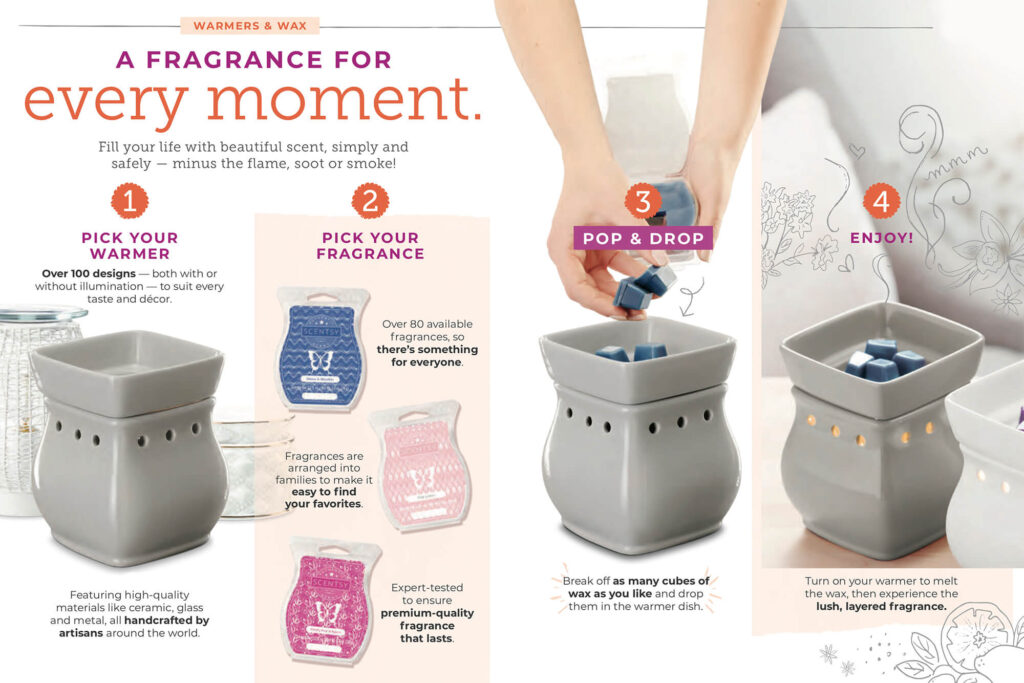 Fragrance for every moment spread