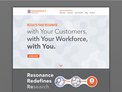 Resonance Insights