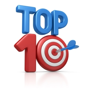 Top 10 Tucson Junk Removal's