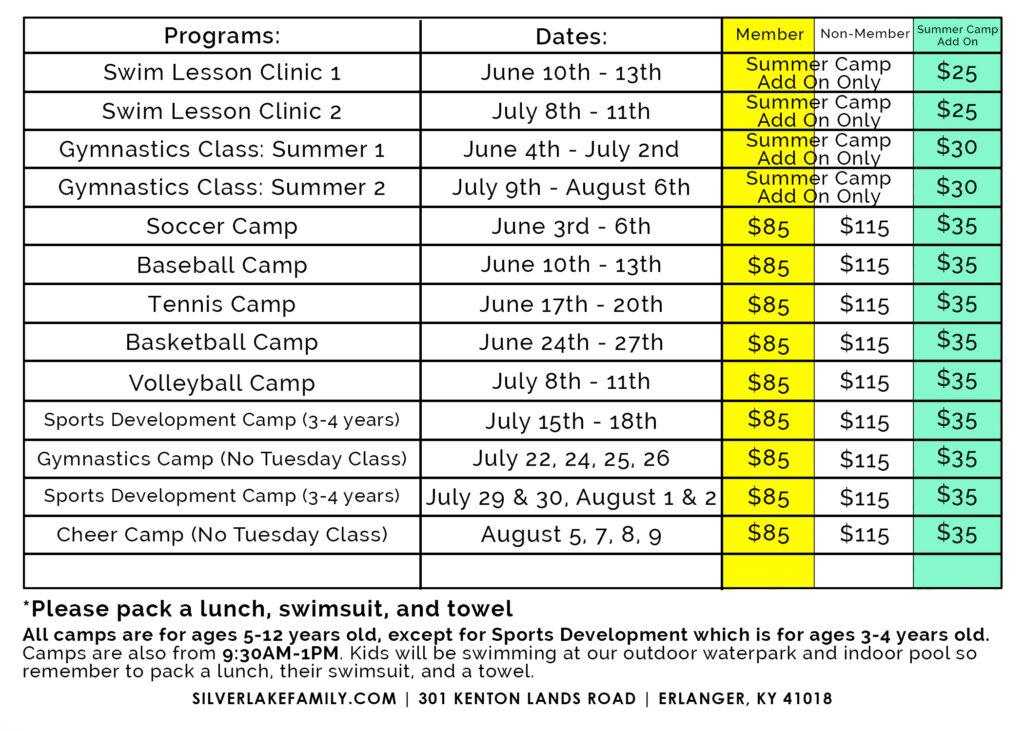 Half Day Summer Sports Camp Card Back
