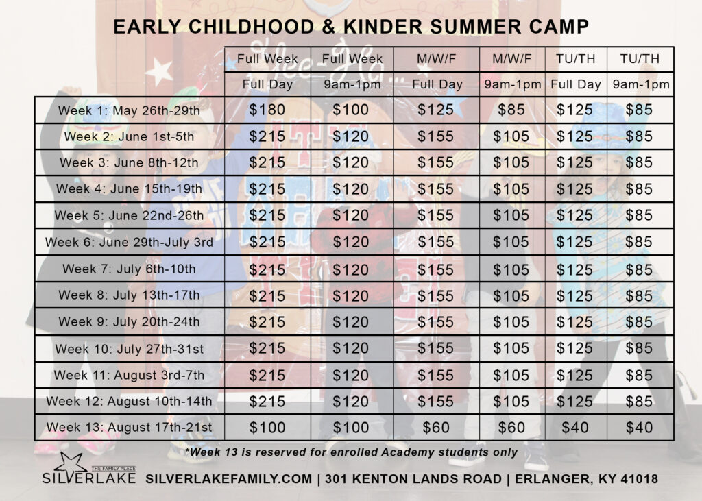 Early Childhood Summer Camp Card 2019