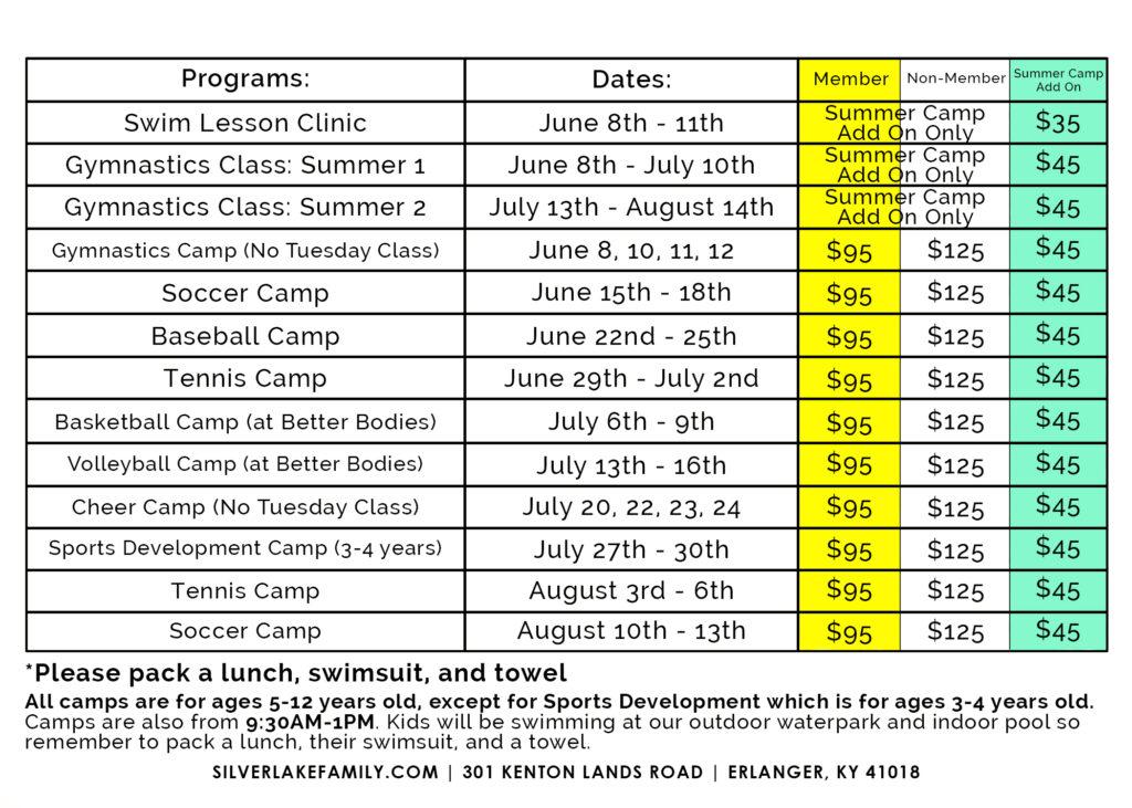 Half Day Summer Sports Camp Card Back 2020