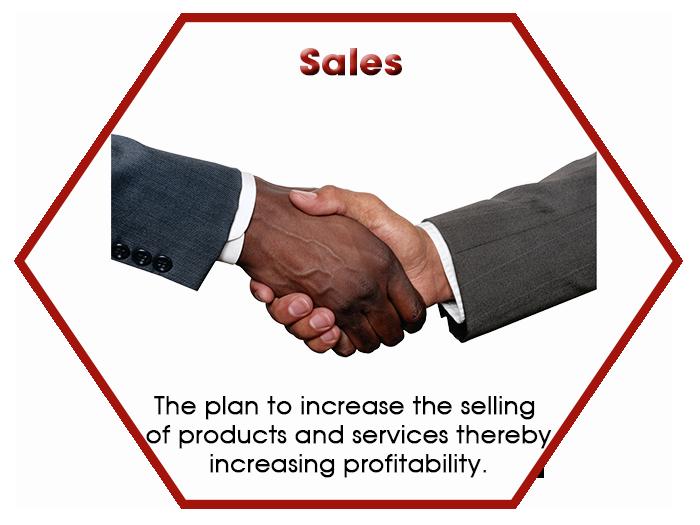 Sales Button