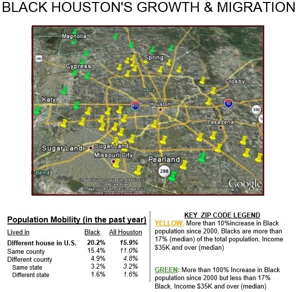 Houston African American Growth