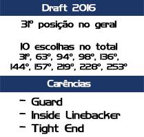 broncos draft