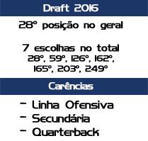 chiefs draft