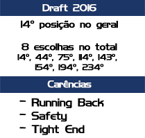 raiders draft