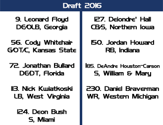 draft bearss