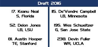 draft falons