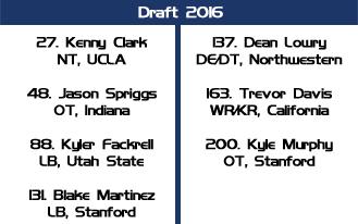 draft packers
