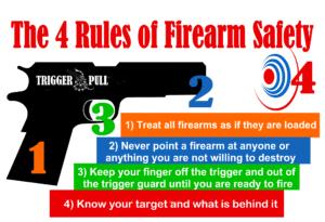 4 Rules of Handgun Safety