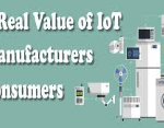 The Real Value of IoT is Customer Focused.