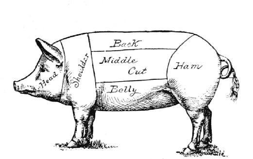 National Pork Month