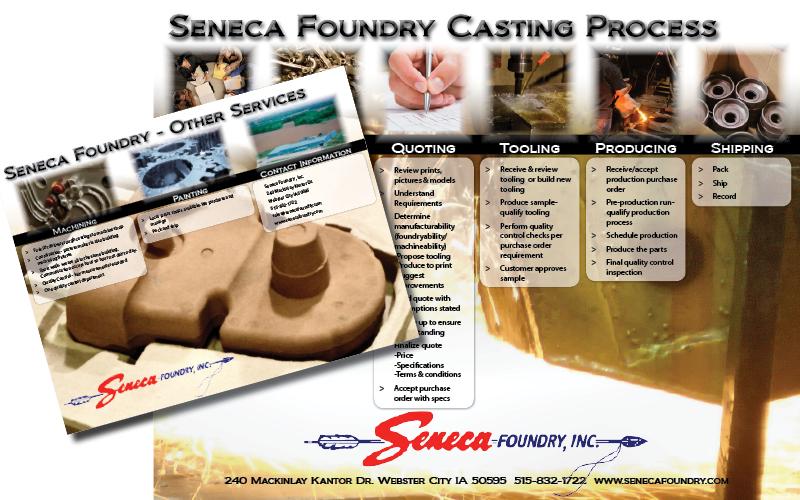 Seneca Foundry