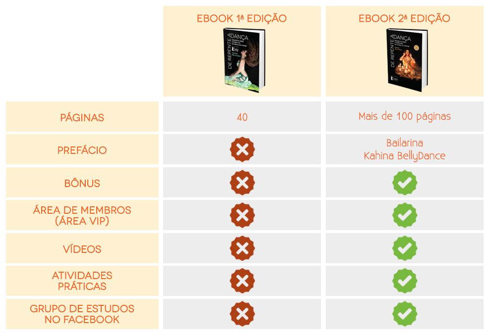 comparaco-ebooks-novo