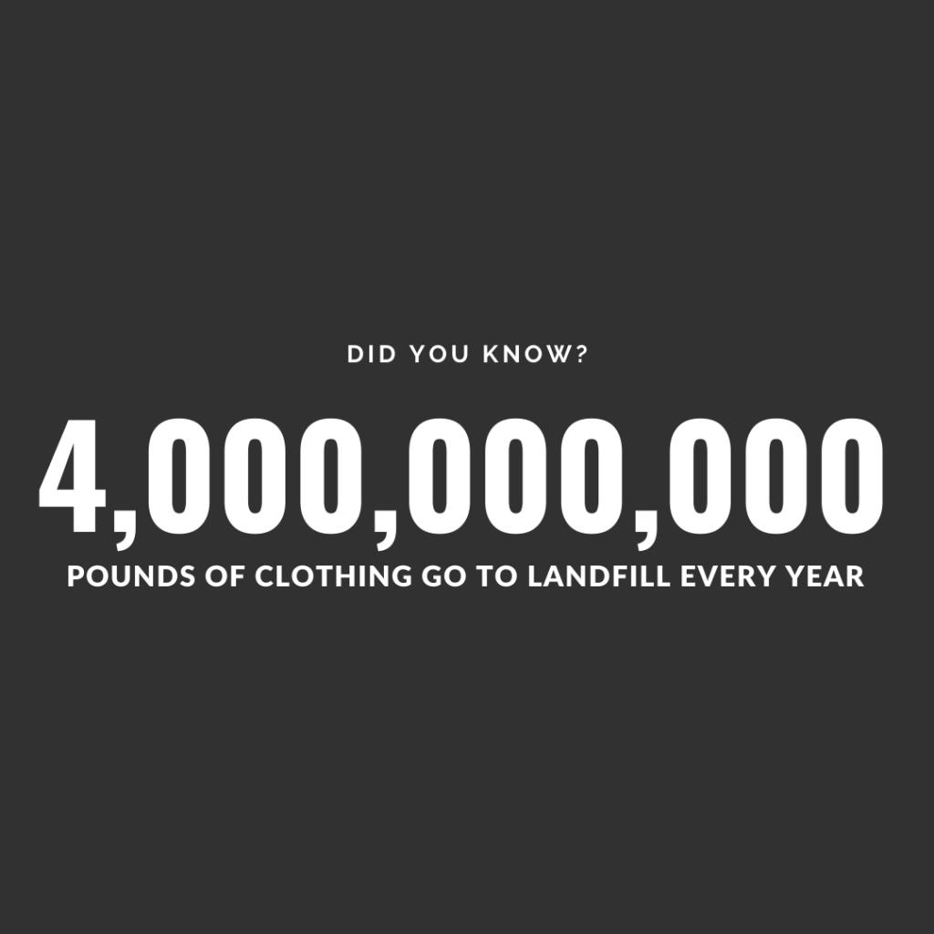 fashion environmental waste