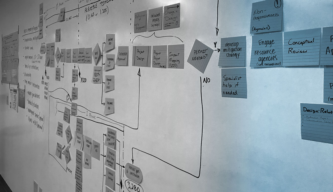 A large flowcharting exercise during an Alta Vista process improvement project