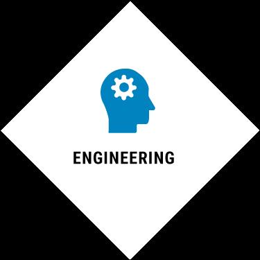 engineering diamond