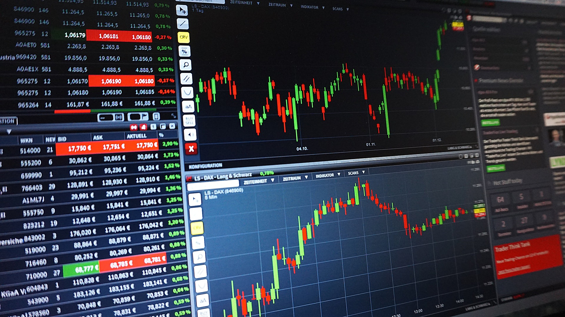 Tips for Successful Forex Trading