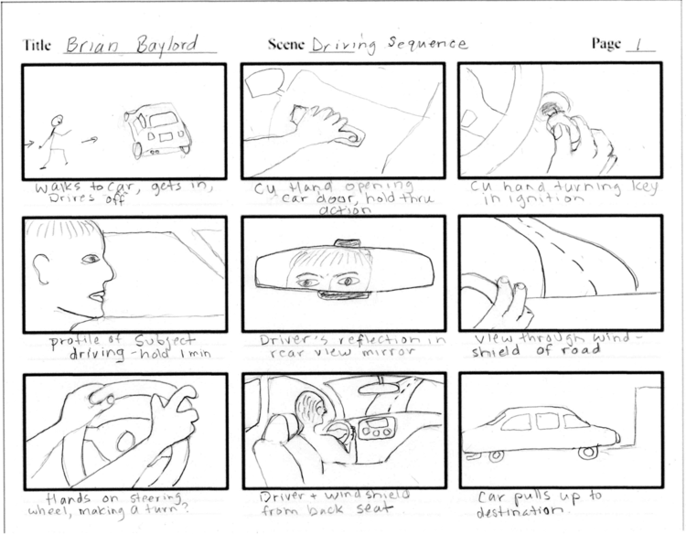 story board of driving a car