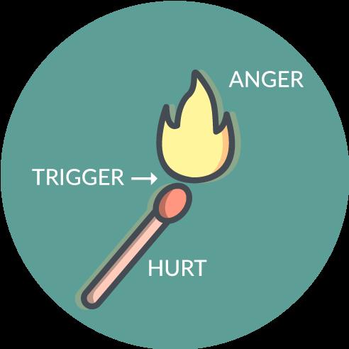 anger management counseling denver co