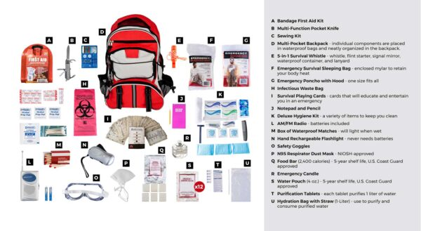 1 Person Deluxe Survival Kit