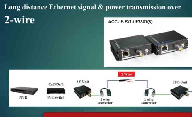 Long distance data&power transmission solution