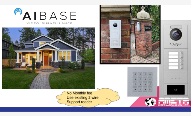 Choose the right intercom for you house