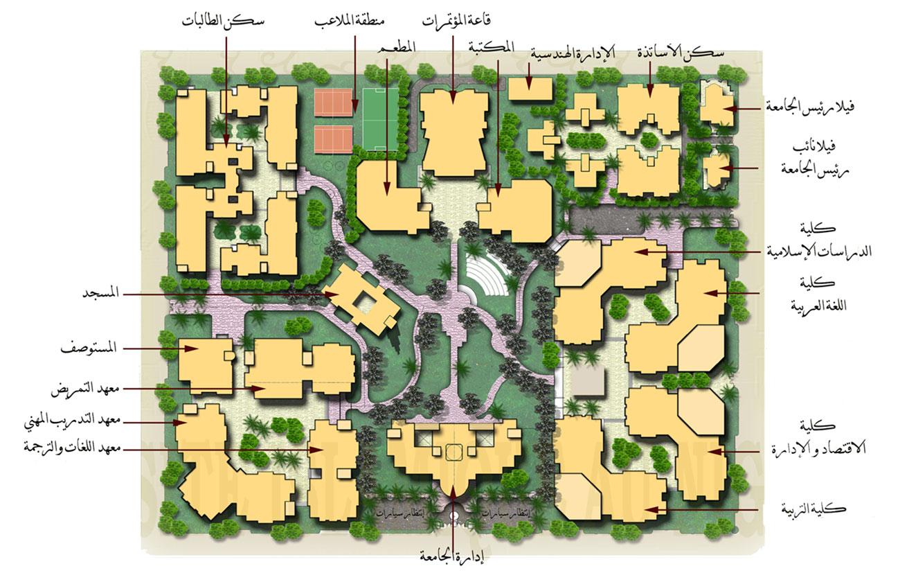 Niger University