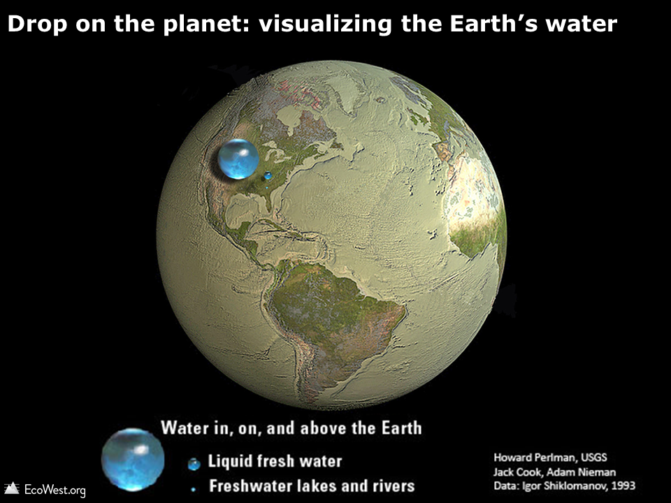 Drop on the planet: 3 visualizations of Earth's most precious natural resource