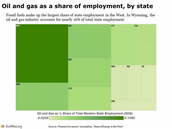 Oil and gas as a share of employment, by state