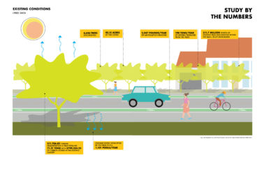 Goodyear Bicycle and Pedestrian Path Shade Study