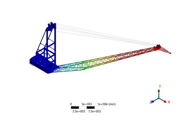 Crane Analysis