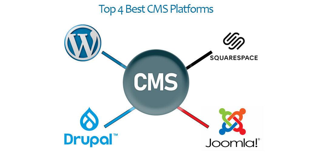 best CMS Platforms