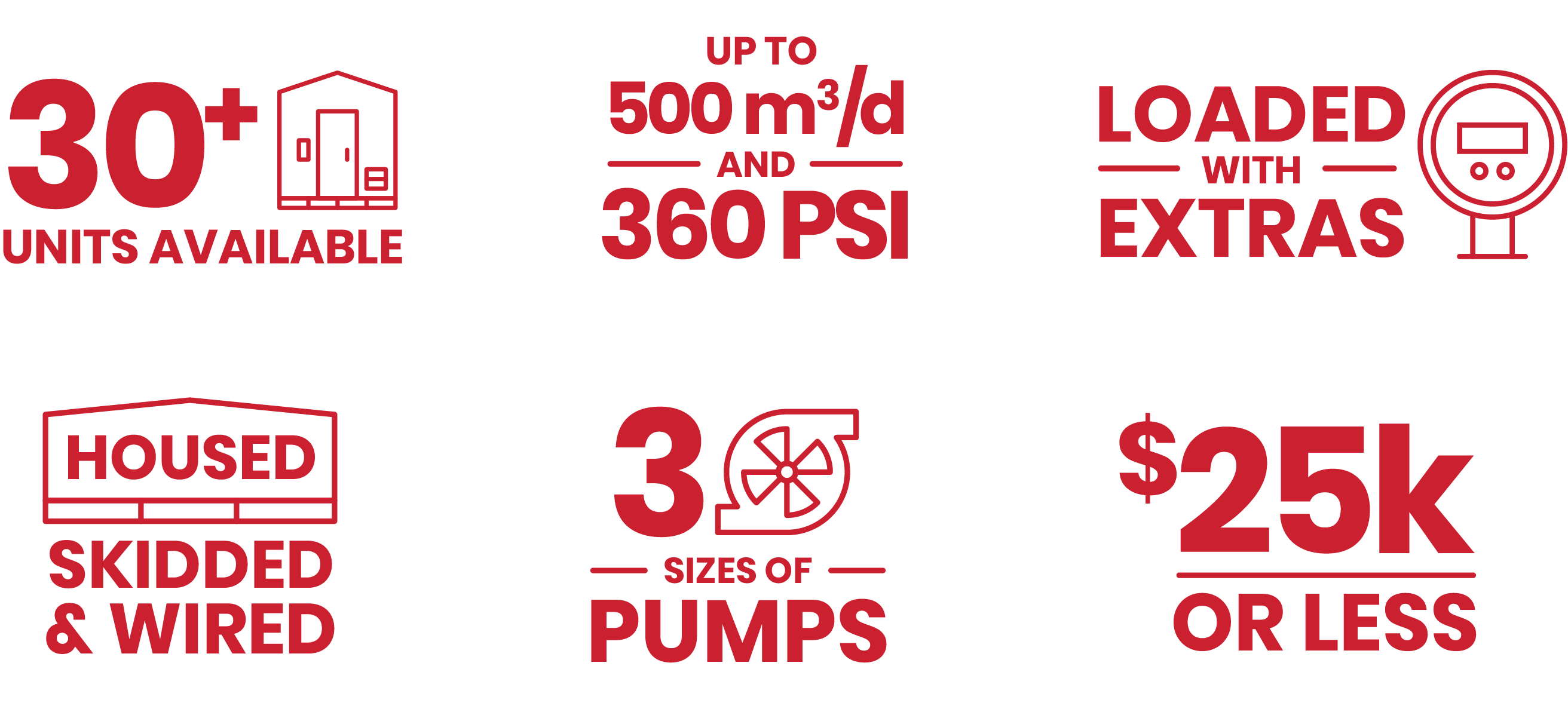 Spec summary - used / surplus water transfer or oil transfer pump packages for sale in Alberta