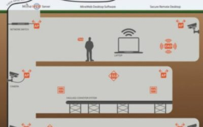 Gas monitoring and tracking systems for miners