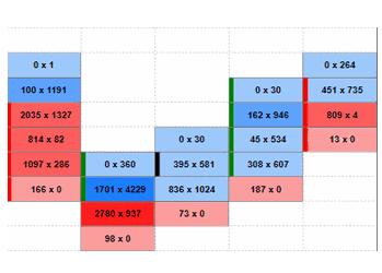 MarketDelta Trader | Trade Pro Futures